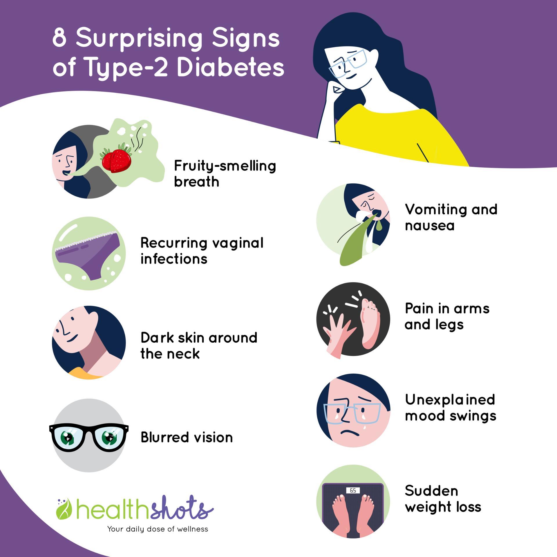 weight detriment diabetes symptom